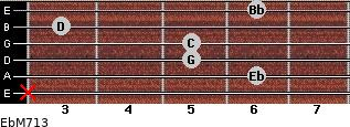 EbM7/13 for guitar on frets x, 6, 5, 5, 3, 6