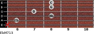 EbM7/13 for guitar on frets x, 6, 8, 7, 8, 8