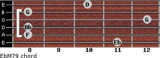 EbM7/9 for guitar on frets 11, 8, 8, 12, 8, 10