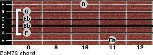 EbM7/9 for guitar on frets 11, 8, 8, 8, 8, 10