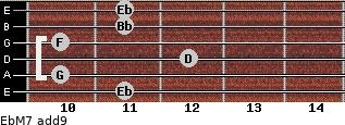 EbM7(add9) for guitar on frets 11, 10, 12, 10, 11, 11
