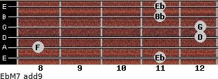 EbM7(add9) for guitar on frets 11, 8, 12, 12, 11, 11