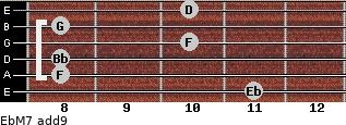 EbM7(add9) for guitar on frets 11, 8, 8, 10, 8, 10