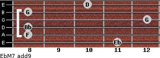 EbM7(add9) for guitar on frets 11, 8, 8, 12, 8, 10