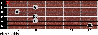 EbM7(add9) for guitar on frets 11, 8, 8, 7, 8, x