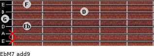 EbM7(add9) for guitar on frets x, x, 1, 0, 3, 1