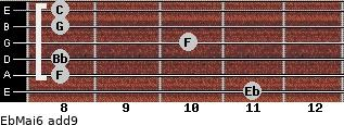 EbMaj6(add9) for guitar on frets 11, 8, 8, 10, 8, 8