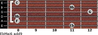 EbMaj6(add9) for guitar on frets 11, 8, 8, 12, 11, 8