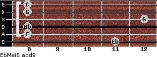 EbMaj6(add9) for guitar on frets 11, 8, 8, 12, 8, 8