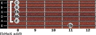 EbMaj6(add9) for guitar on frets 11, 8, 8, 8, 8, 8