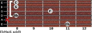 EbMaj6(add9) for guitar on frets 11, x, 8, 10, 8, 8