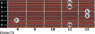 EbMaj7/9 for guitar on frets 11, 8, 12, 12, 11, 11