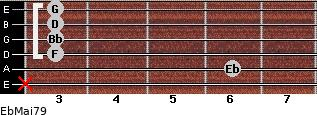 EbMaj7/9 for guitar on frets x, 6, 3, 3, 3, 3