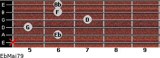 EbMaj7/9 for guitar on frets x, 6, 5, 7, 6, 6