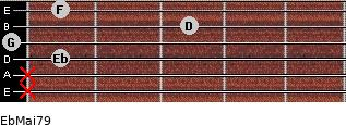 EbMaj7/9 for guitar on frets x, x, 1, 0, 3, 1