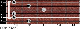 EbMaj7(add6) for guitar on frets 11, 10, 10, 12, 11, 10