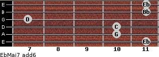 EbMaj7(add6) for guitar on frets 11, 10, 10, 7, 11, 11