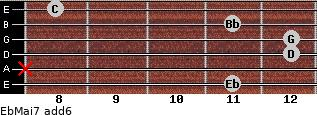 EbMaj7(add6) for guitar on frets 11, x, 12, 12, 11, 8