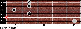 EbMaj7(add6) for guitar on frets 11, x, 8, 7, 8, 8