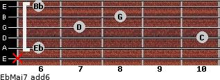 EbMaj7(add6) for guitar on frets x, 6, 10, 7, 8, 6