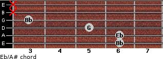 Eb/A# for guitar on frets 6, 6, 5, 3, x, x