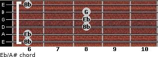 Eb/A# for guitar on frets 6, 6, 8, 8, 8, 6