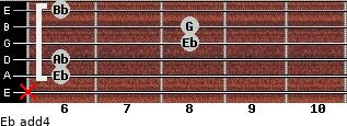 Eb add(4) guitar chord