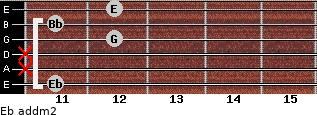 Eb add(m2) guitar chord