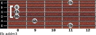 Eb add(m3) guitar chord