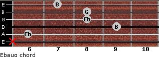 Ebaug for guitar on frets x, 6, 9, 8, 8, 7