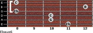 Ebaug6 for guitar on frets 11, 10, 10, 8, 12, 8