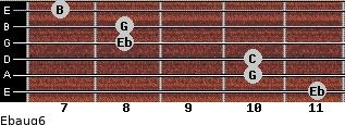 Ebaug6 for guitar on frets 11, 10, 10, 8, 8, 7