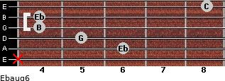 Ebaug6 for guitar on frets x, 6, 5, 4, 4, 8