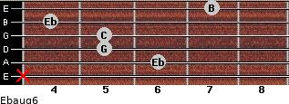 Ebaug6 for guitar on frets x, 6, 5, 5, 4, 7