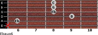 Ebaug6 for guitar on frets x, 6, 9, 8, 8, 8