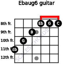 Ebaug6 for guitar on frets 11, 10, 9, 8, 8, 8