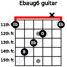 Ebaug6 for guitar on frets 11, 14, 13, 12, x, 11