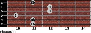 Ebaug6/11 for guitar on frets 11, 11, 10, 12, 12, 11
