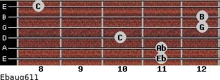 Ebaug6/11 for guitar on frets 11, 11, 10, 12, 12, 8