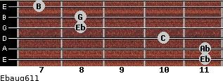 Ebaug6/11 for guitar on frets 11, 11, 10, 8, 8, 7