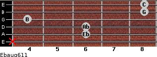 Ebaug6/11 for guitar on frets x, 6, 6, 4, 8, 8