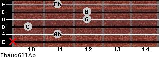 Ebaug6/11/Ab for guitar on frets x, 11, 10, 12, 12, 11