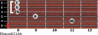 Ebaug6/11/Ab for guitar on frets x, 11, 9, 8, 8, 8