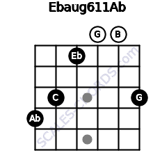 Ebaug6/11/Ab for guitar on frets 4, 3, 1, 0, 0, 3