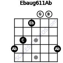 Ebaug6/11/Ab for guitar on frets 4, 3, 1, 0, 0, 4