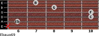 Ebaug6/9 for guitar on frets x, 6, 10, 10, 8, 7