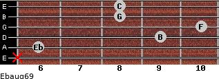 Ebaug6/9 for guitar on frets x, 6, 9, 10, 8, 8