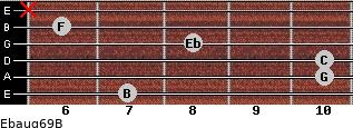 Ebaug6/9/B for guitar on frets 7, 10, 10, 8, 6, x