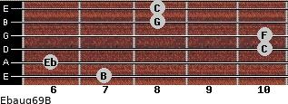 Ebaug6/9/B for guitar on frets 7, 6, 10, 10, 8, 8
