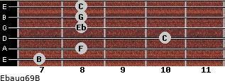 Ebaug6/9/B for guitar on frets 7, 8, 10, 8, 8, 8